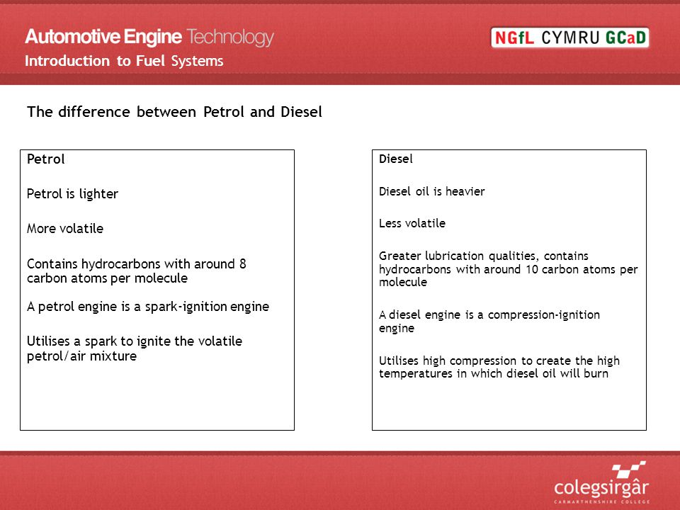 Question Can you list the main differences between diesel and petrol ? Introduction to Fuel Systems