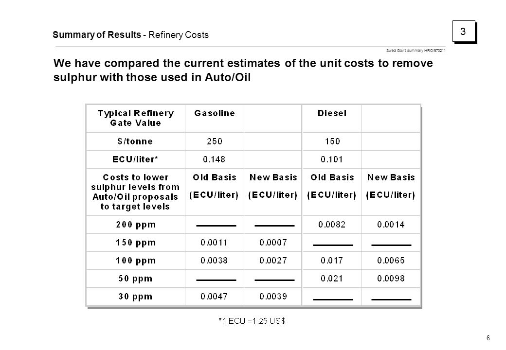 Swed Gov't summary HRO/970211 6 Summary of Results - Refinery Costs We have compared the current estimates of the unit costs to remove sulphur with those used in Auto/Oil 3 3