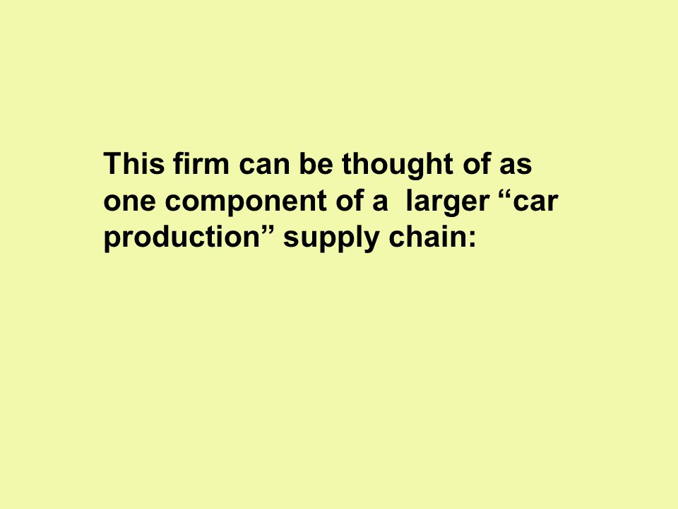 """This firm can be thought of as one component of a larger """"car production"""" supply chain:"""