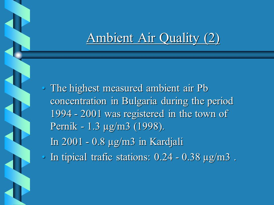 Ambient Air Quality (2) The highest measured ambient air Pb concentration in Bulgaria during the period 1994 - 2001 was registered in the town of Pernik - 1.3 µg/m3 (1998).The highest measured ambient air Pb concentration in Bulgaria during the period 1994 - 2001 was registered in the town of Pernik - 1.3 µg/m3 (1998).