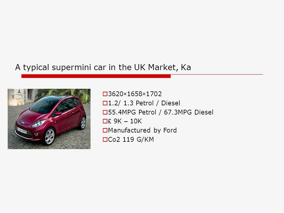 A typical supermini car in the UK Market, Ka  3620×1658×1702  1.2/ 1.3 Petrol / Diesel  55.4MPG Petrol / 67.3MPG Diesel  £ 9K – 10K  Manufactured by Ford  Co2 119 G/KM