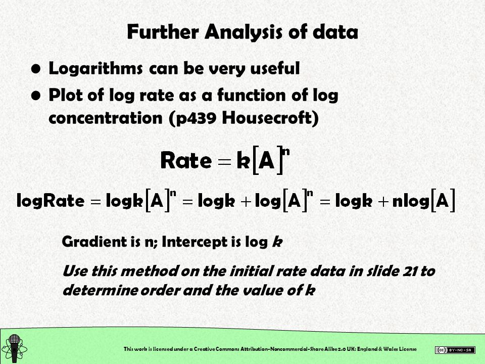 This work is licensed under a Creative Commons Attribution-Noncommercial-Share Alike 2.0 UK: England & Wales License Further Analysis of data Logarithms can be very useful Plot of log rate as a function of log concentration (p439 Housecroft) Gradient is n; Intercept is log k Use this method on the initial rate data in slide 21 to determine order and the value of k