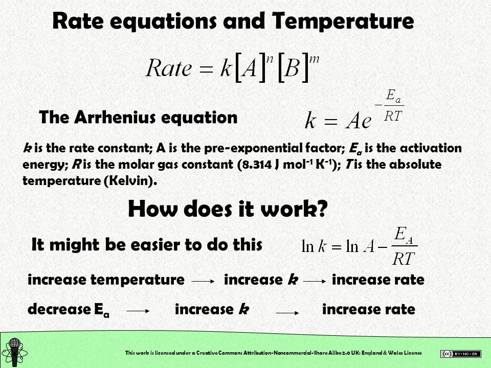 This work is licensed under a Creative Commons Attribution-Noncommercial-Share Alike 2.0 UK: England & Wales License Rate equations and Temperature k is the rate constant; A is the pre-exponential factor; E a is the activation energy; R is the molar gas constant (8.314 J mol -1 K -1 ); T is the absolute temperature (Kelvin).