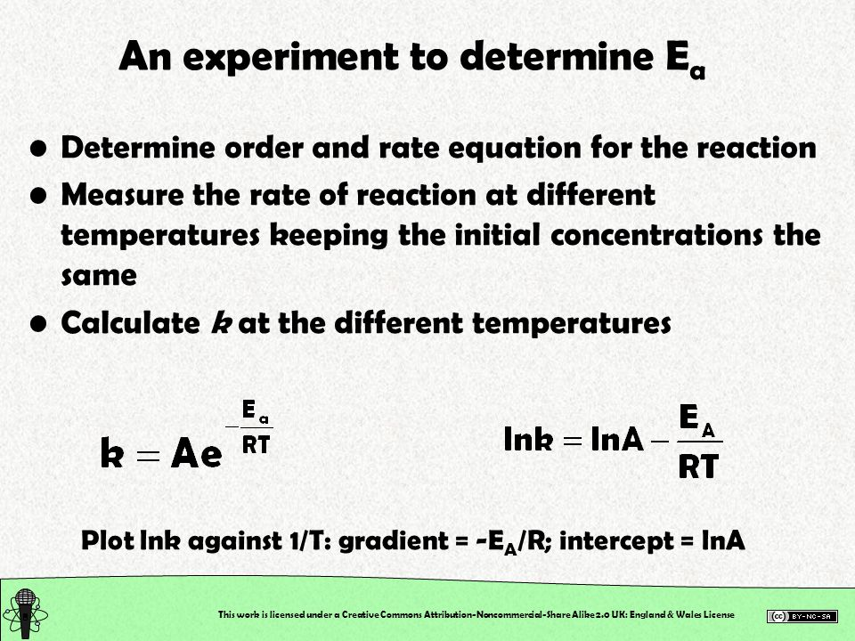 This work is licensed under a Creative Commons Attribution-Noncommercial-Share Alike 2.0 UK: England & Wales License An experiment to determine E a Determine order and rate equation for the reaction Measure the rate of reaction at different temperatures keeping the initial concentrations the same Calculate k at the different temperatures Plot lnk against 1/T: gradient = -E A /R; intercept = lnA