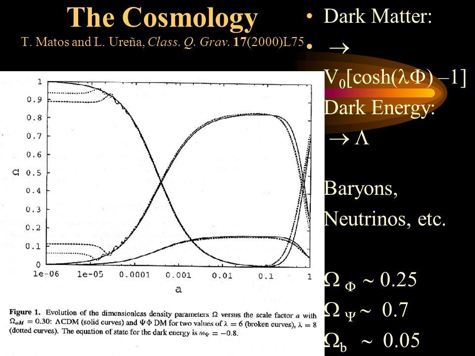 The Cosmology T. Matos and L. Ureña, Class. Q. Grav.