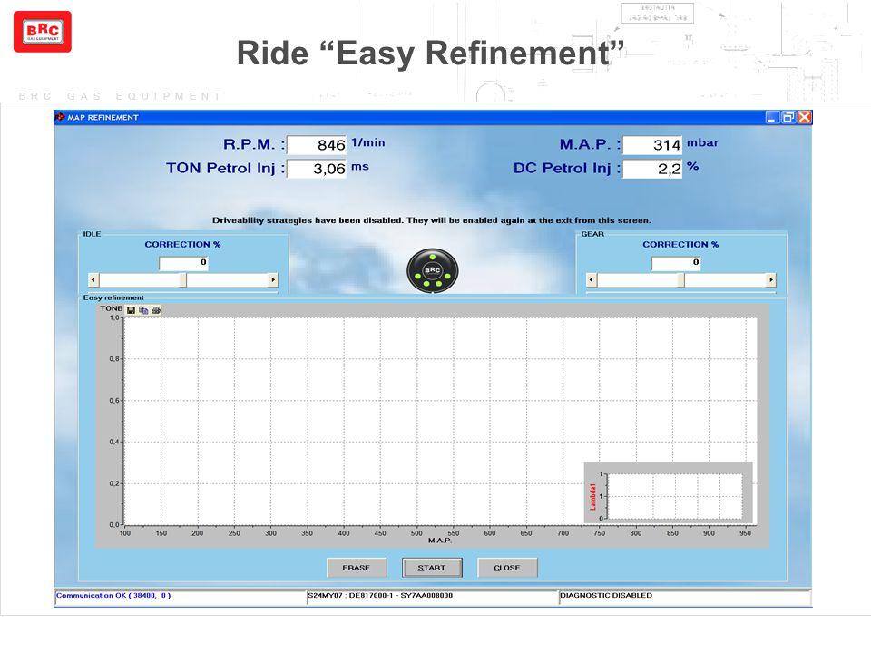 "BRC GAS EQUIPMENT Ride ""Easy Refinement"""