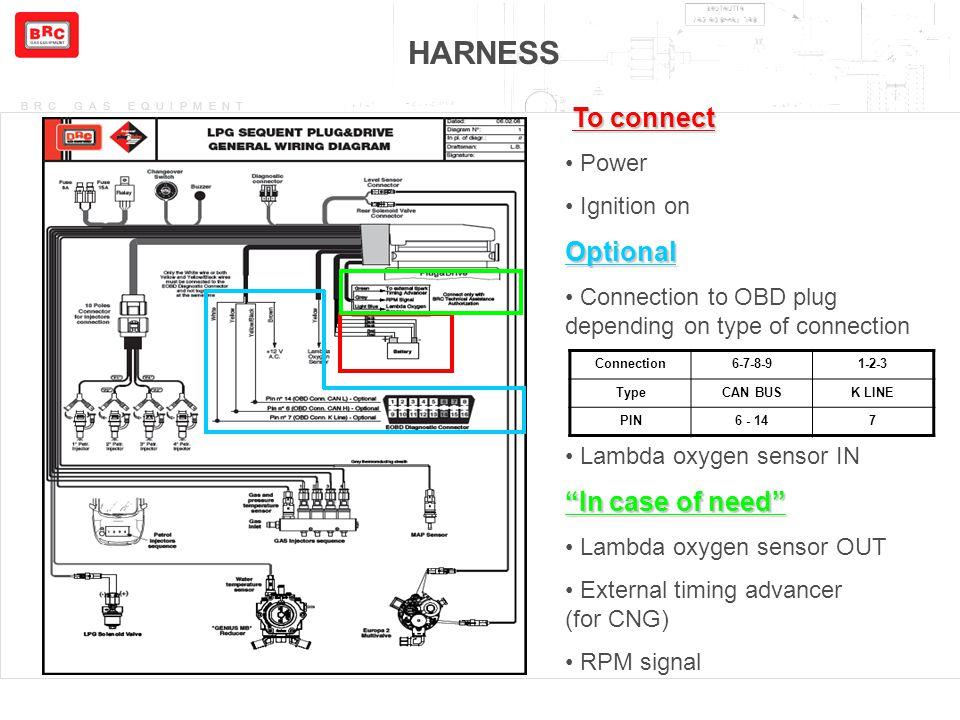 "BRC GAS EQUIPMENT HARNESS T TT To connect Power Ignition on Optional Connection to OBD plug depending on type of connection Lambda oxygen sensor IN ""I"