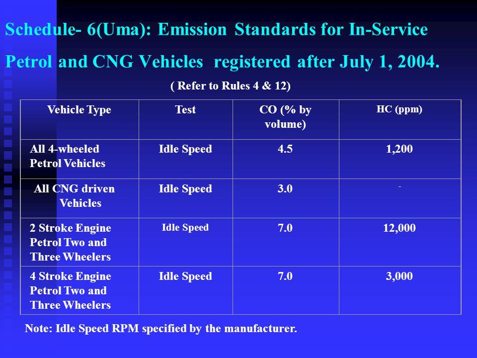 Schedule – 6(Cha): Emission Standards for In-Service Diesel Vehicle registered after July 1,2004.