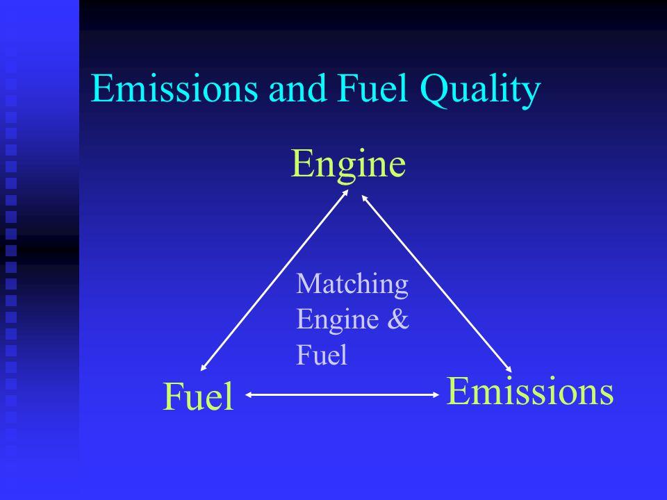 Automotive Fuel Consumption in Bangladesh, MT FuelIndigenousImportedTotal Petrol100,000200,000300,000 Diesel380,0001,700,0002,080,000