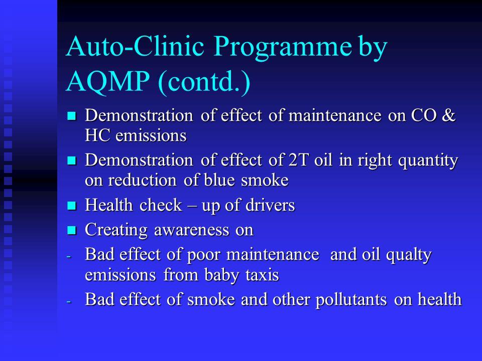 Pilot Control Programs AQMP has completed following three pilot programs; 1.