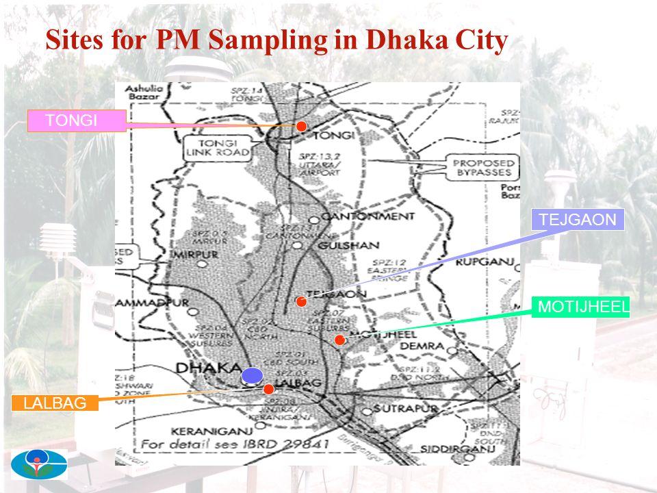 Location of sampling sites in Bangladesh Rajshahi Dhaka Chittagong Barisal Khulna Sylhet Narayangonj