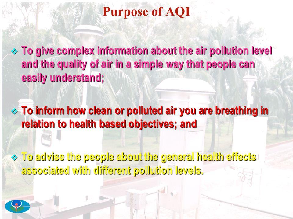 CLASSIFICATION OF AQI AQI Range ColourCategory0-100Green Very Good 101-200OrangeGood 201-300VioletMedium >300RedBad
