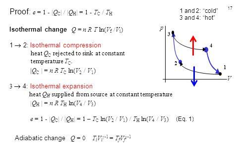 17 Proof: e = 1 -  Q C   /  Q H   = 1 - T C / T H Isothermal change Q = n R T ln(V f /V i ) 1  2: Isothermal compression heat Q C rejected to sink at