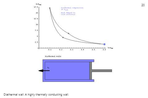 20 Diathermal wall: A highly thermally conducting wall.