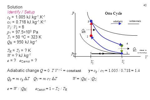 40 Solution Identify / Setup c p = 1.005 kJ.kg -1.K -1 c V = 0.718 kJ.kg -1.K -1 V 1 / V 2 = 8 p 1 = 97.5  10 3 Pa T 1 = 50 o C = 323 K Q H = 950 kJ.
