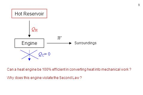 9 Hot Reservoir QHQH Engine Surroundings W Can a heat engine be 100% efficient in converting heat into mechanical work ? Why does this engine violate