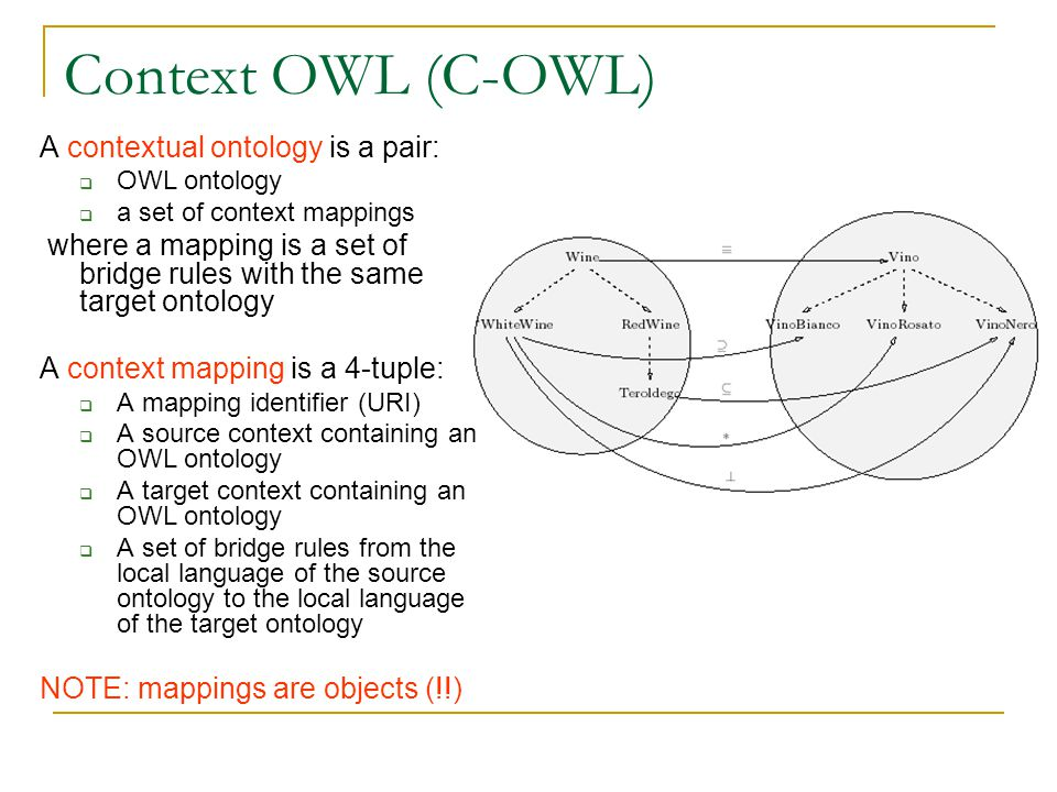 Context OWL (C-OWL) A contextual ontology is a pair:  OWL ontology  a set of context mappings where a mapping is a set of bridge rules with the same target ontology A context mapping is a 4-tuple:  A mapping identifier (URI)  A source context containing an OWL ontology  A target context containing an OWL ontology  A set of bridge rules from the local language of the source ontology to the local language of the target ontology NOTE: mappings are objects (!!)