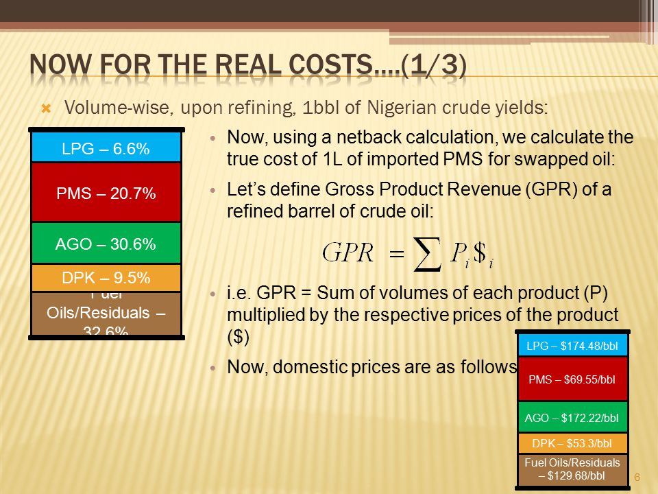  Volume-wise, upon refining, 1bbl of Nigerian crude yields: 6 Fuel Oils/Residuals – 32.6% LPG – 6.6% PMS – 20.7% AGO – 30.6% DPK – 9.5% Now, using a netback calculation, we calculate the true cost of 1L of imported PMS for swapped oil: Let's define Gross Product Revenue (GPR) of a refined barrel of crude oil: i.e.