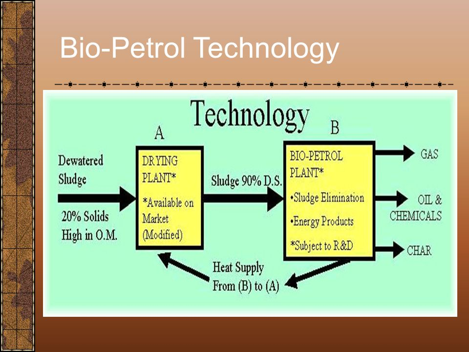 Bio-Petrol Technology