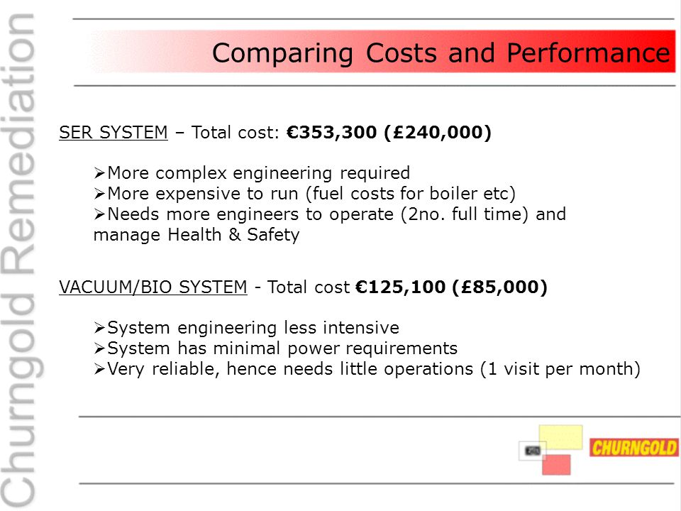 Comparing Costs and Performance SER SYSTEM – Total cost: €353,300 (£240,000)  More complex engineering required  More expensive to run (fuel costs for boiler etc)  Needs more engineers to operate (2no.