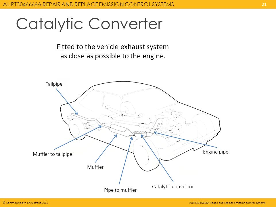 AURT3046666A REPAIR AND REPLACE EMISSION CONTROL SYSTEMS 21 © Commonwealth of Australia 2011AURT3046666A Repair and replace emission control systems Catalytic Converter Fitted to the vehicle exhaust system as close as possible to the engine.