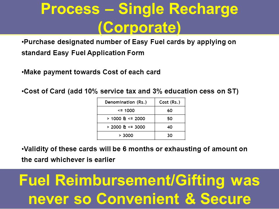 Process – Single Recharge (Corporate) Fuel Reimbursement/Gifting was never so Convenient & Secure Purchase designated number of Easy Fuel cards by applying on standard Easy Fuel Application Form Make payment towards Cost of each card Cost of Card (add 10% service tax and 3% education cess on ST) Validity of these cards will be 6 months or exhausting of amount on the card whichever is earlier Denomination (Rs.)Cost (Rs.) <= 100060 > 1000 & <= 200050 > 2000 & <= 300040 > 300030