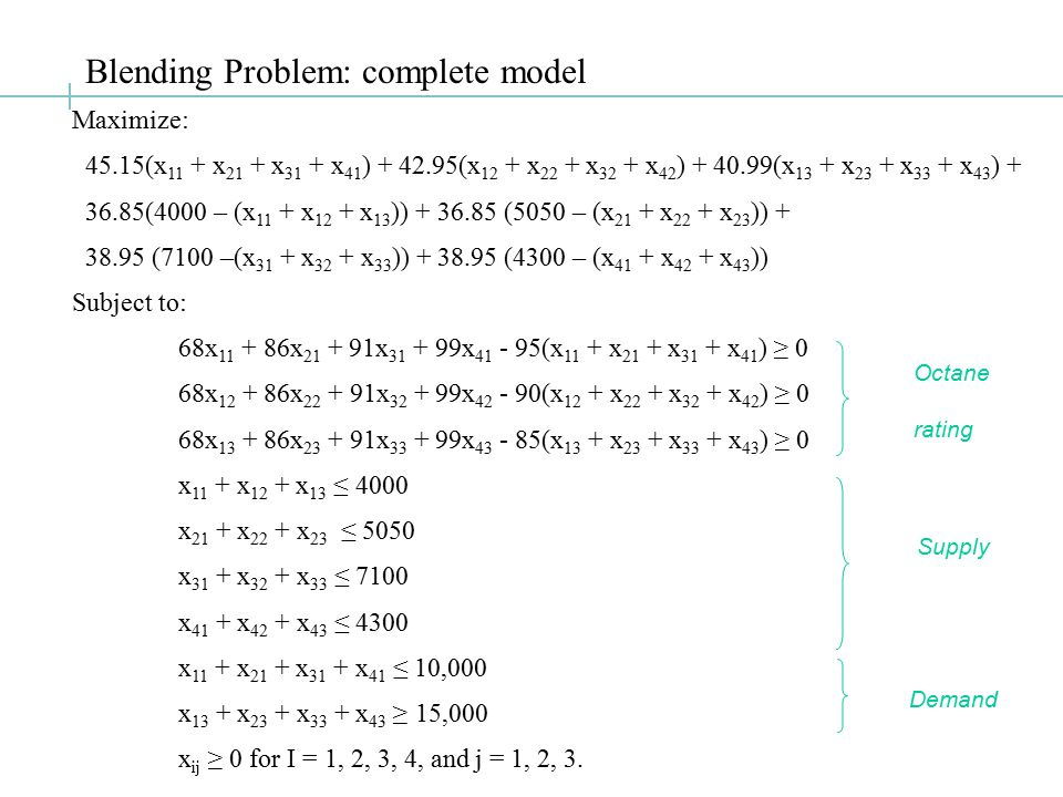Blending Problem: complete model Maximize: 45.15(x 11 + x 21 + x 31 + x 41 ) + 42.95(x 12 + x 22 + x 32 + x 42 ) + 40.99(x 13 + x 23 + x 33 + x 43 ) + 36.85(4000 – (x 11 + x 12 + x 13 )) + 36.85 (5050 – (x 21 + x 22 + x 23 )) + 38.95 (7100 –(x 31 + x 32 + x 33 )) + 38.95 (4300 – (x 41 + x 42 + x 43 )) Subject to: 68x 11 + 86x 21 + 91x 31 + 99x 41 - 95(x 11 + x 21 + x 31 + x 41 ) ≥ 0 68x 12 + 86x 22 + 91x 32 + 99x 42 - 90(x 12 + x 22 + x 32 + x 42 ) ≥ 0 68x 13 + 86x 23 + 91x 33 + 99x 43 - 85(x 13 + x 23 + x 33 + x 43 ) ≥ 0 x 11 + x 12 + x 13 ≤ 4000 x 21 + x 22 + x 23 ≤ 5050 x 31 + x 32 + x 33 ≤ 7100 x 41 + x 42 + x 43 ≤ 4300 x 11 + x 21 + x 31 + x 41 ≤ 10,000 x 13 + x 23 + x 33 + x 43 ≥ 15,000 x ij ≥ 0 for I = 1, 2, 3, 4, and j = 1, 2, 3.