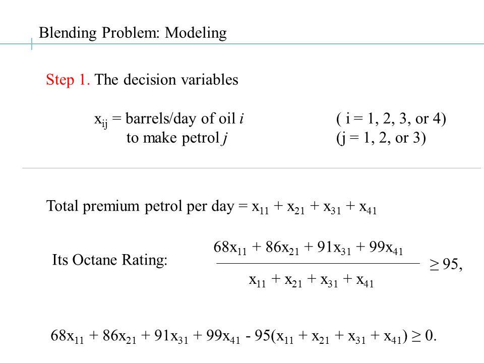 Blending Problem: Modeling..Step 2.