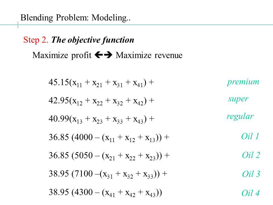 Blending Problem: Modeling...Step 3.