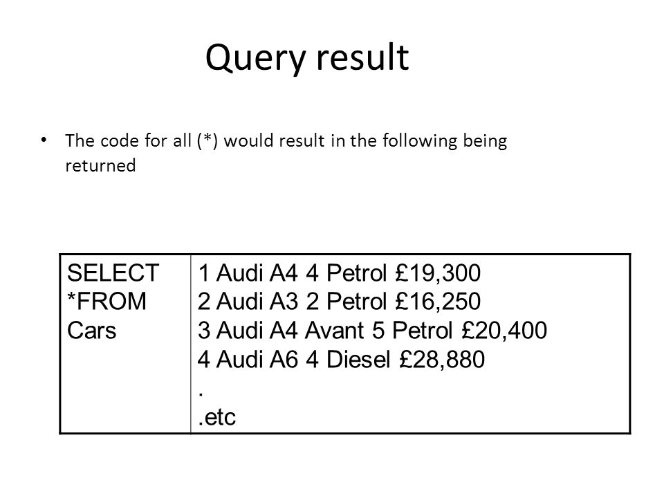 Query result The code for all (*) would result in the following being returned SELECT *FROM Cars 1 Audi A4 4 Petrol £19,300 2 Audi A3 2 Petrol £16,250 3 Audi A4 Avant 5 Petrol £20,400 4 Audi A6 4 Diesel £28,880..etc