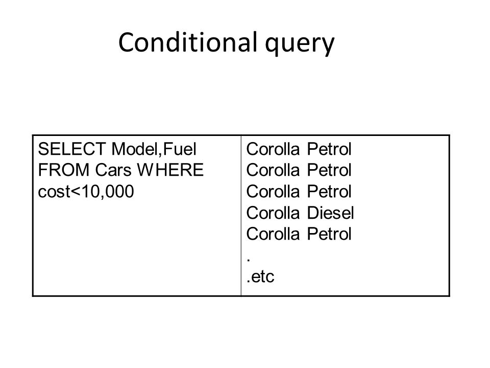 Conditional query SELECT Model,Fuel FROM Cars WHERE cost<10,000 Corolla Petrol Corolla Petrol Corolla Petrol Corolla Diesel Corolla Petrol..etc