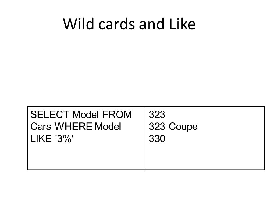 Wild cards and Like SELECT Model FROM Cars WHERE Model LIKE 3% 323 323 Coupe 330