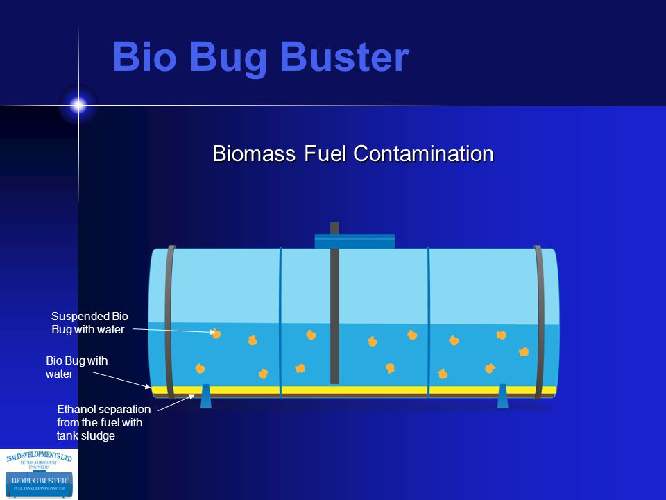 Fuel Polishing with Unique 6 Month Guarantee  A custom built mobile tank cleaning and fuel bio contamination filtration polishing system  System developed to remove H 2 O and Bio contamination with the patented 4 micron absolute filters ensuring the fuel is cleaned and conditioned for prolonged life.