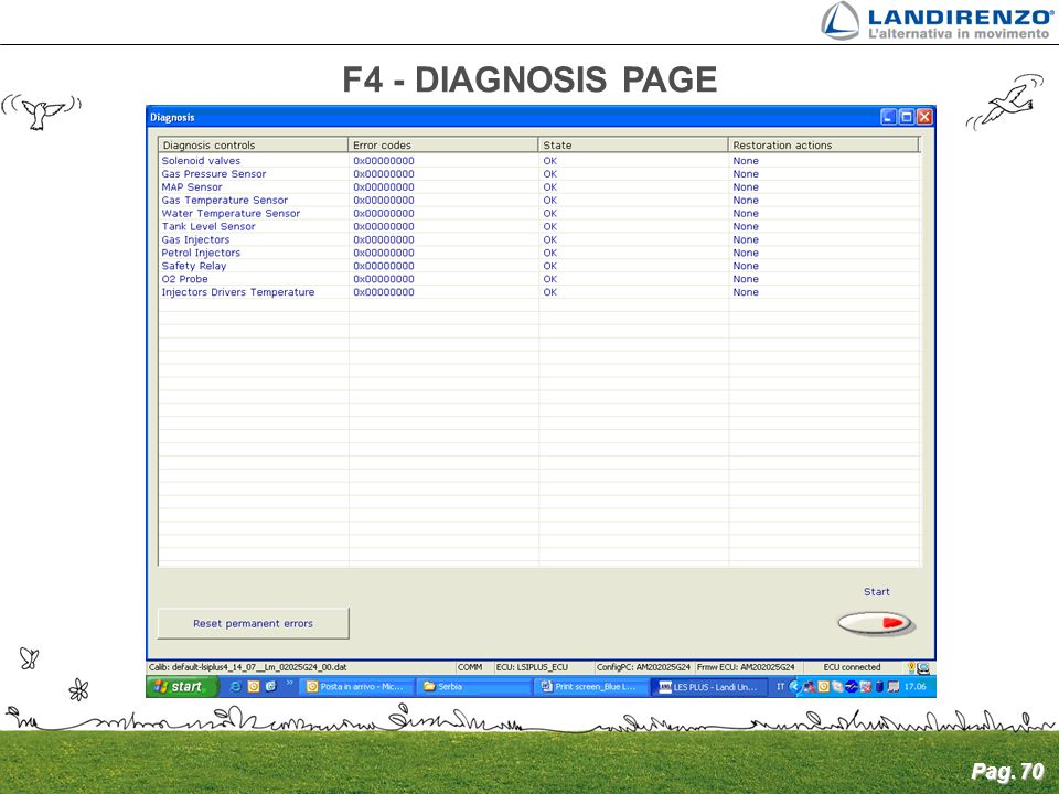 Pag. 70 F4 - DIAGNOSIS PAGE