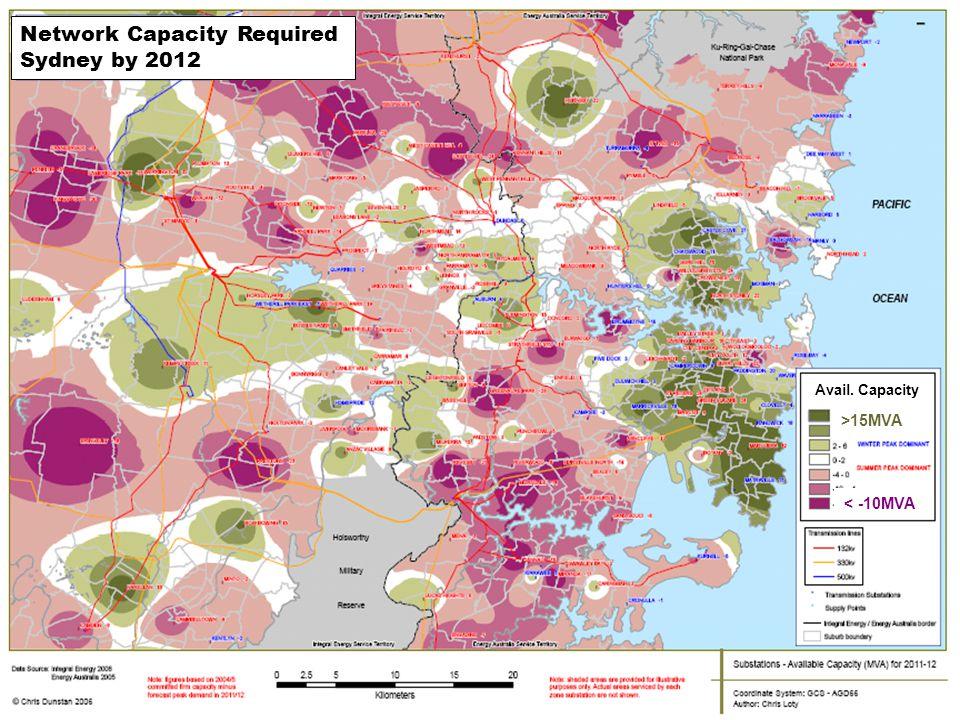 Network Capacity Required Sydney by 2012 >15MVA < -10MVA Avail. Capacity
