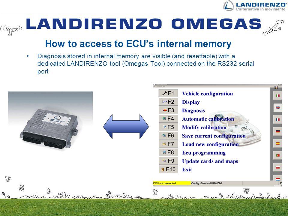 slide_44 landi renzo omegas wiring diagram wiring diagram and schematic landi renzo omegas wiring diagram at mifinder.co