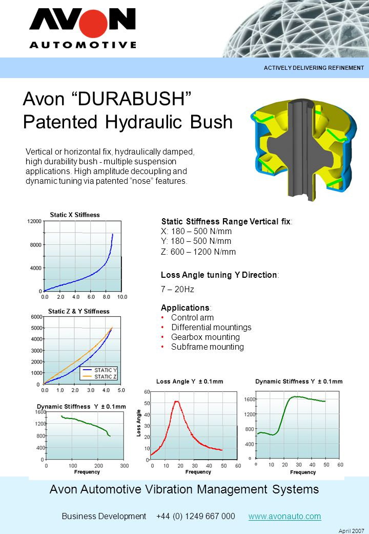 Avon Automotive Vibration Management Systems Business Development +44 (0) 1249 667 000 www.avonauto.comwww.avonauto.com April 2007 ACTIVELY DELIVERING REFINEMENT Avon DURABUSH Patented Hydraulic Bush Static Stiffness Range Vertical fix: X: 180 – 500 N/mm Y: 180 – 500 N/mm Z: 600 – 1200 N/mm Vertical or horizontal fix, hydraulically damped, high durability bush - multiple suspension applications.