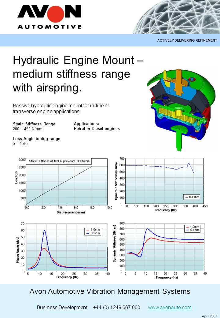 Avon Automotive Vibration Management Systems Business Development +44 (0) 1249 667 000 www.avonauto.comwww.avonauto.com April 2007 ACTIVELY DELIVERING REFINEMENT Hydraulic Engine Mount – medium stiffness range with airspring.