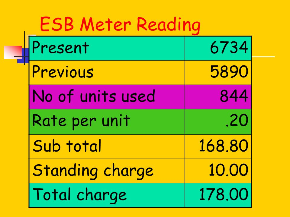 ESB Meter Reading Present6734 Previous5890 No of units used 844 Rate per unit.20 Sub total168.80 Standing charge 10.00 Total charge178.00