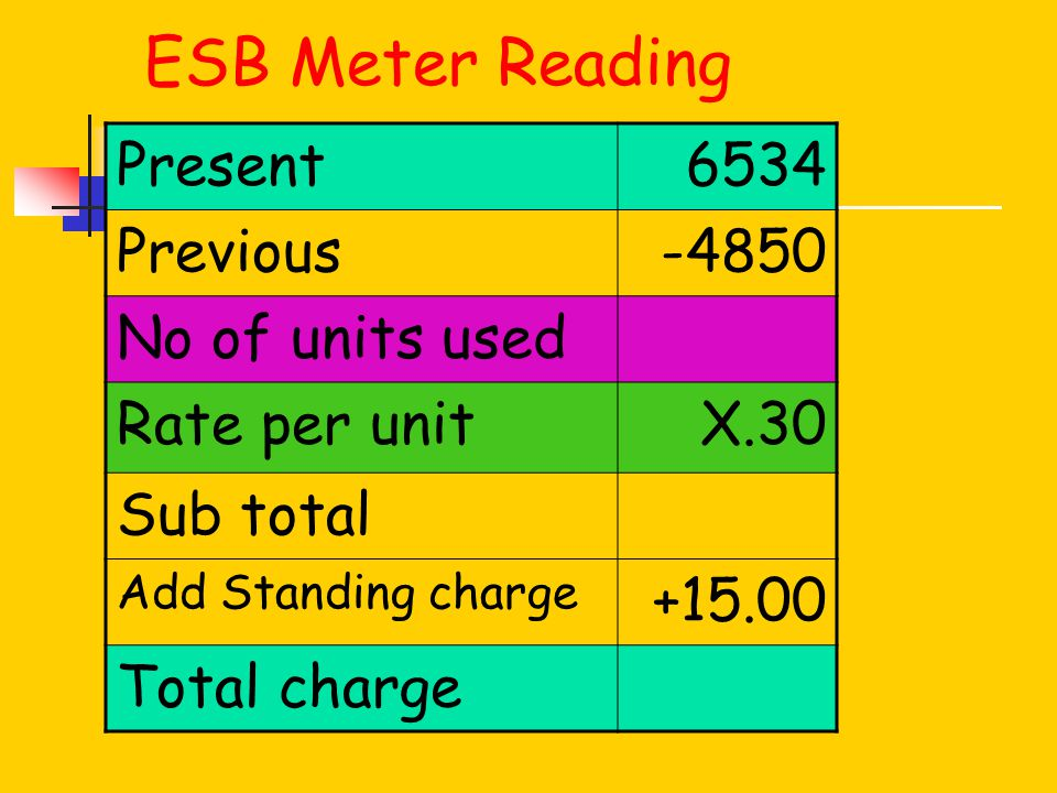 ESB Meter Reading Present6534 Previous-4850 No of units used Rate per unitX.30 Sub total Add Standing charge +15.00 Total charge