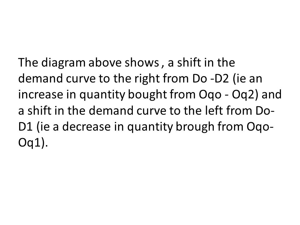 The diagram above shows, a shift in the demand curve to the right from Do -D2 (ie an increase in quantity bought from Oqo - Oq2) and a shift in the de