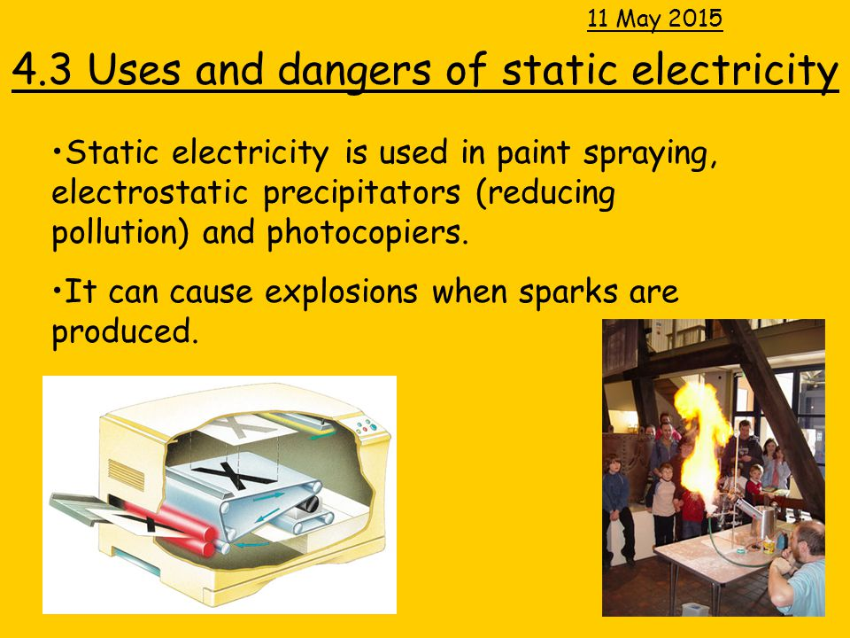 4.3 Uses and dangers of static electricity 11 May 2015 Static electricity is used in paint spraying, electrostatic precipitators (reducing pollution)