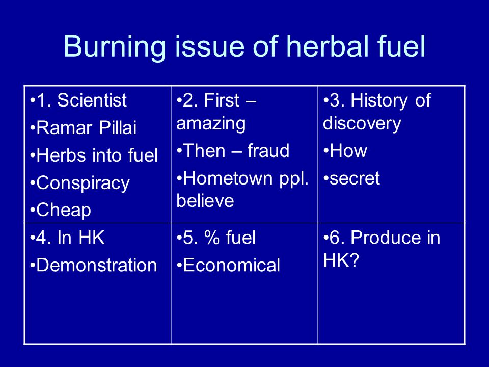 Burning issue of herbal fuel Gapped Summary 2000 AS UE