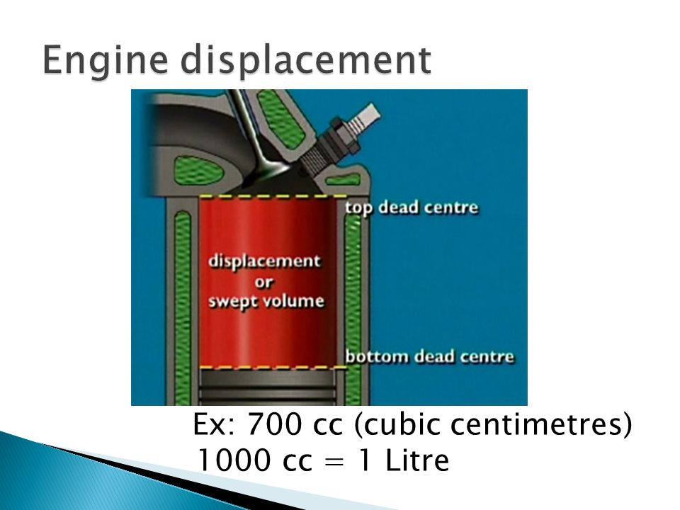  A cylinders displacement is the volume of the cylinder when the piston is at BDC.