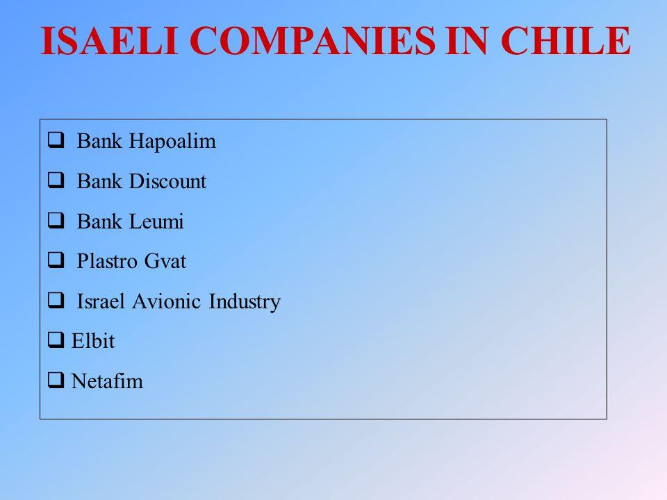 ISAELI COMPANIES IN CHILE  Bank Hapoalim  Bank Discount  Bank Leumi  Plastro Gvat  Israel Avionic Industry  Elbit  Netafim