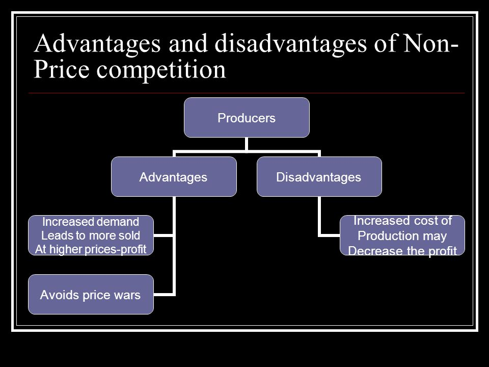Advantages and disadvantages of Non- Price competition Producers Advantages Increased demand Leads to more sold At higher prices-profit Avoids price wars Disadvantages Increased cost of Production may Decrease the profit