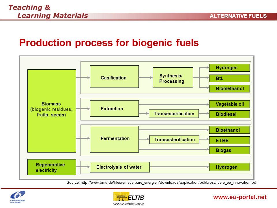 www.eu-portal.net ALTERNATIVE FUELS Properties of alternative fuels Sources: KolkeR_2004, BöhmerT_1999