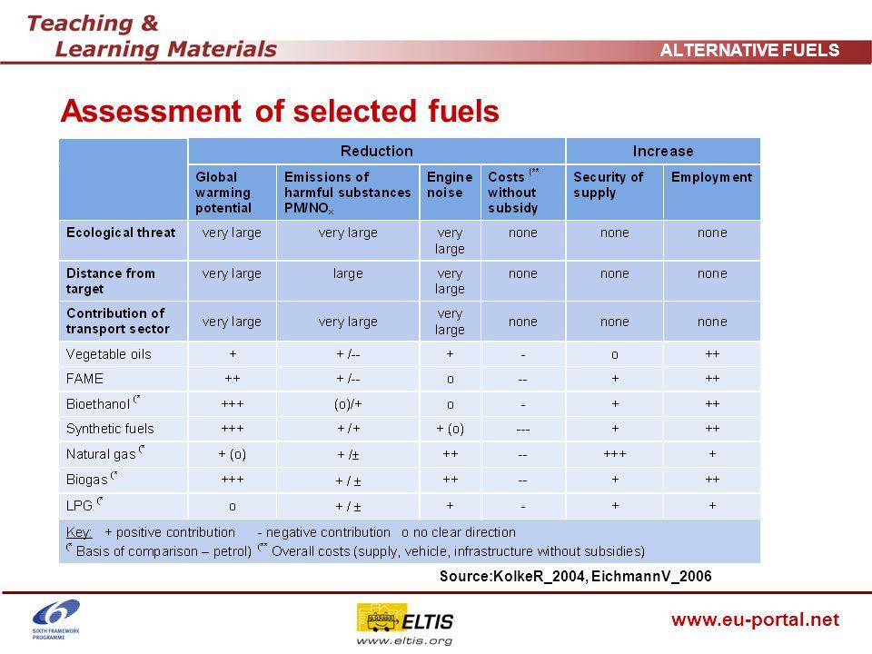 www.eu-portal.net ALTERNATIVE FUELS The supply path of ethanol