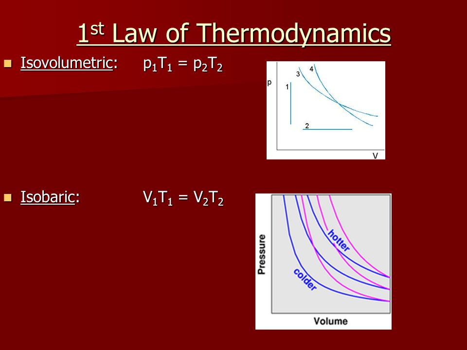1 st Law of Thermodynamics Isovolumetric:p 1 T 1 = p 2 T 2 Isovolumetric:p 1 T 1 = p 2 T 2 Isobaric:V 1 T 1 = V 2 T 2 Isobaric:V 1 T 1 = V 2 T 2 Adiabatic compression