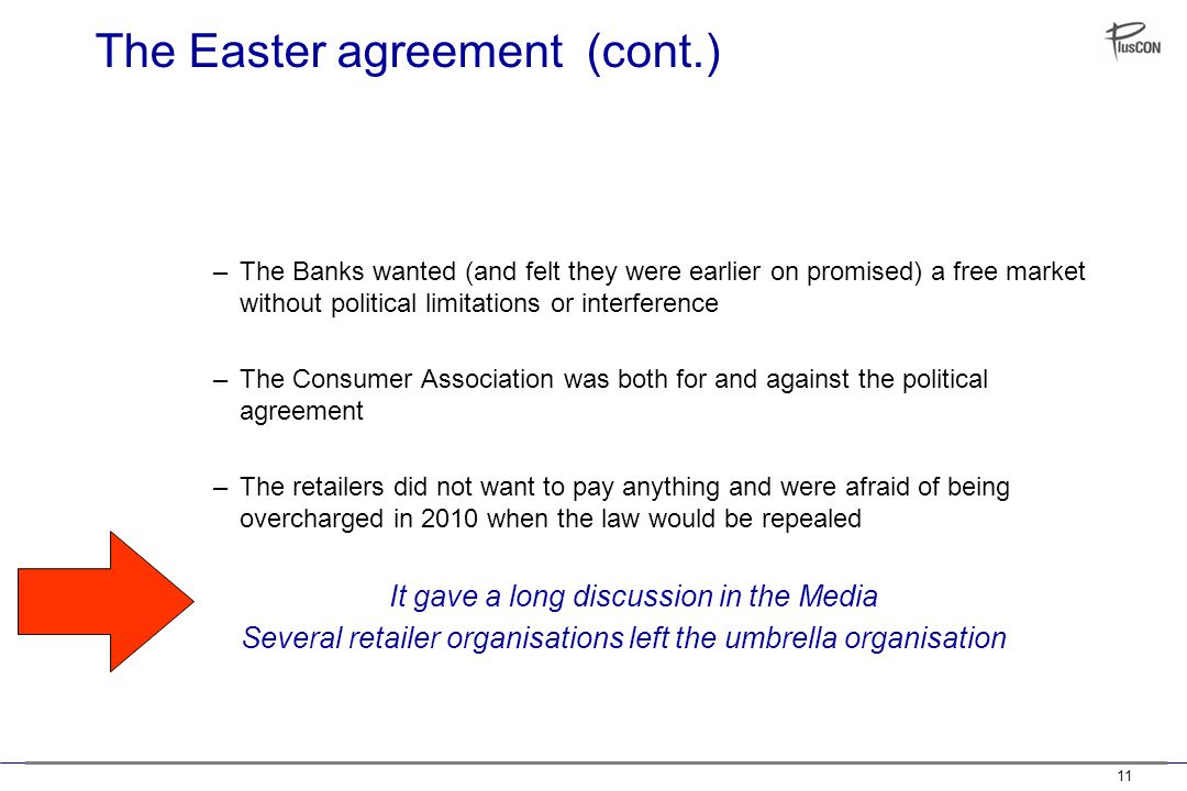 11 The Easter agreement (cont.) –The Banks wanted (and felt they were earlier on promised) a free market without political limitations or interference –The Consumer Association was both for and against the political agreement –The retailers did not want to pay anything and were afraid of being overcharged in 2010 when the law would be repealed It gave a long discussion in the Media Several retailer organisations left the umbrella organisation